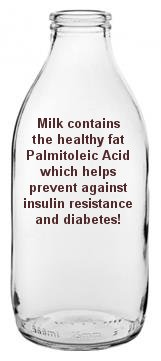 Milk contains the healthy fat Palmitoleic Acid which helps prevent against insulin resistance and diabetes!